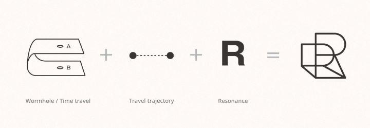 從點到點之間的游移,從2D漸變成為3D的視覺效果,展現台北時代寓所Logo的層次深度。(圖.台北時代寓所 提供)